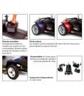 Explicaciones de los componentes del Scooter Go Go de 3 ruedas
