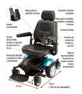 Detalles y explicaciones de los componentes de Silla de ruedas eléctrica compacta