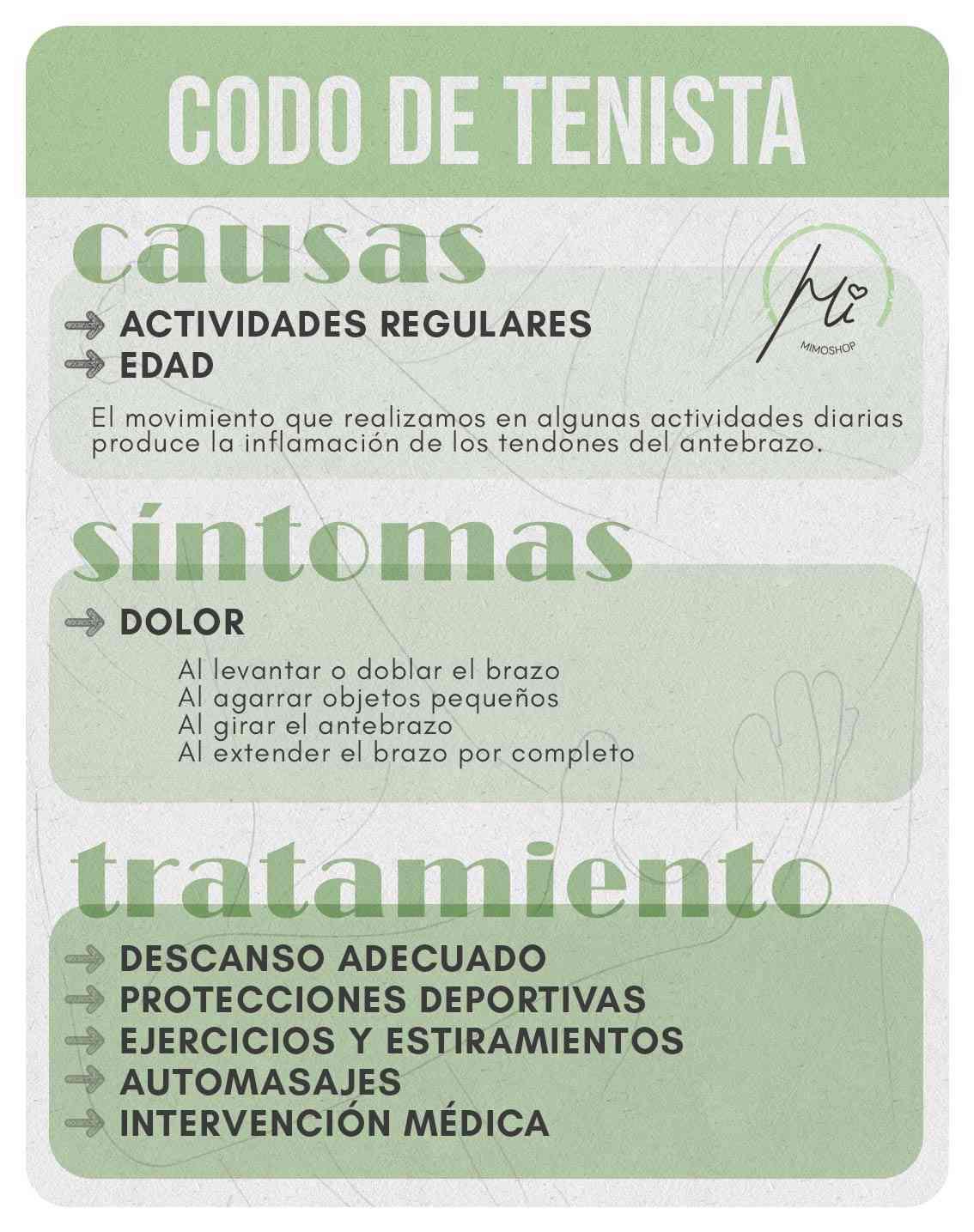 infografía con causas, síntomas y tratamiento para el codo de tenista o epicondilista