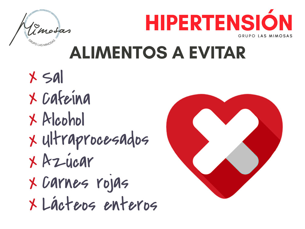 tabla de alimentos prohibidos para hipertensos
