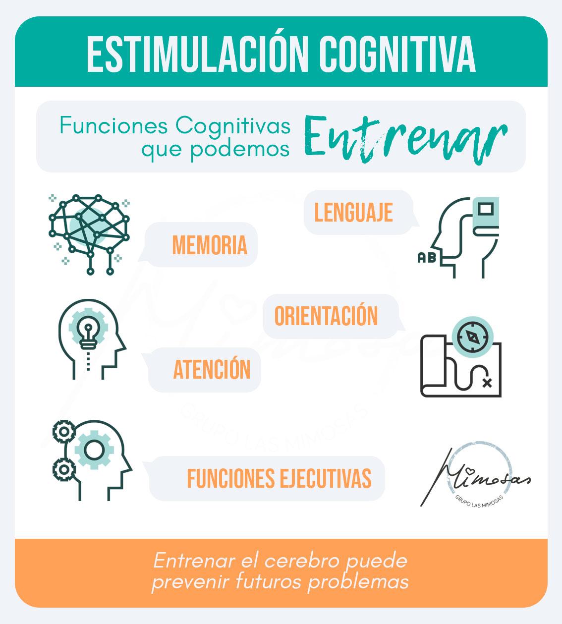Infografía sobre qué funciones cognitivas podemos entrenar con ejercicios de estimulación cognitiva