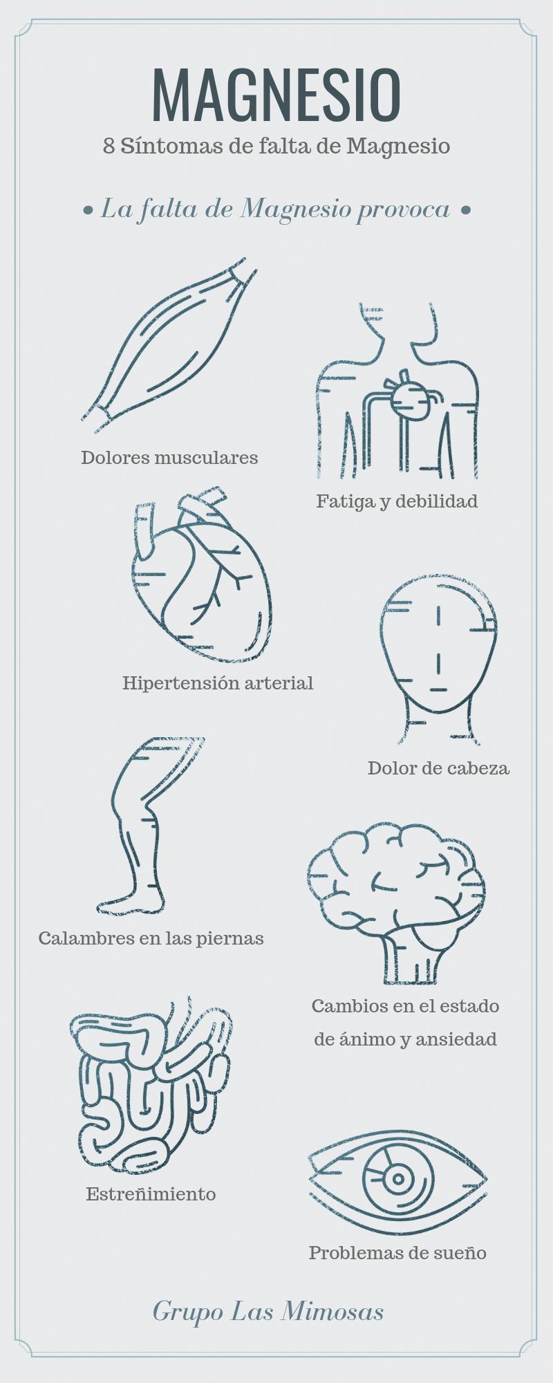 sintomas de la falta de magnesio en el organismo