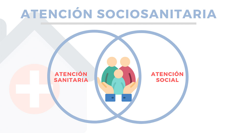 atencion sociosanitaria