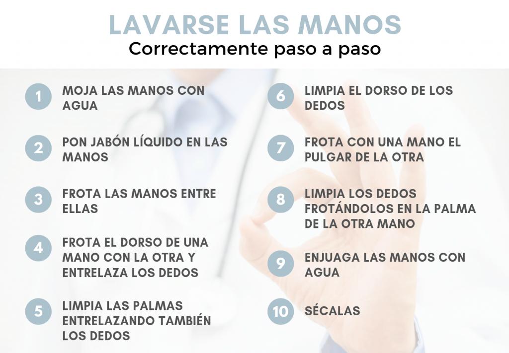pasos para lavarse las manos correctamente y evitar el contagio de enfermedades