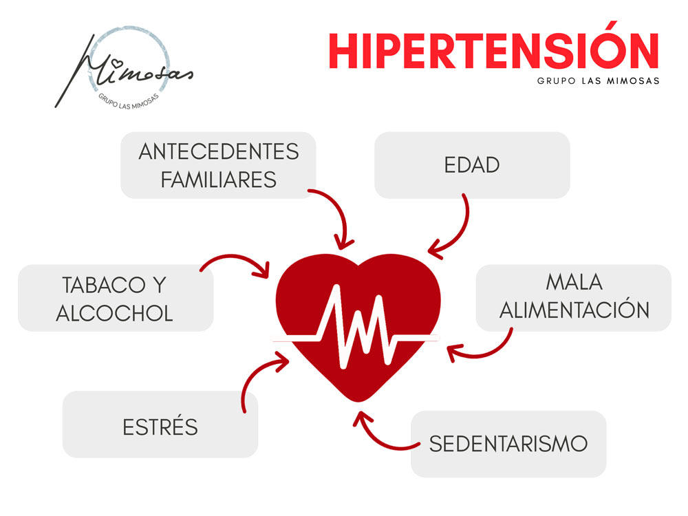 causas de la hipertension arterial
